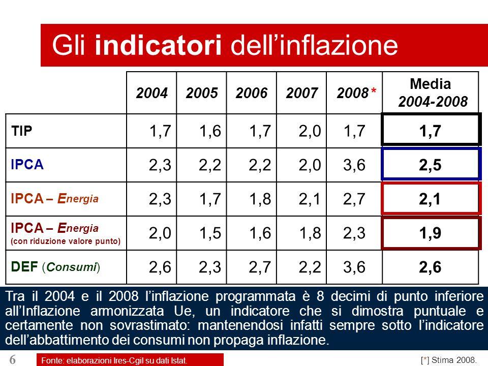 6 Gli indicatori dellinflazione Fonte: elaborazioni Ires-Cgil su dati Istat.