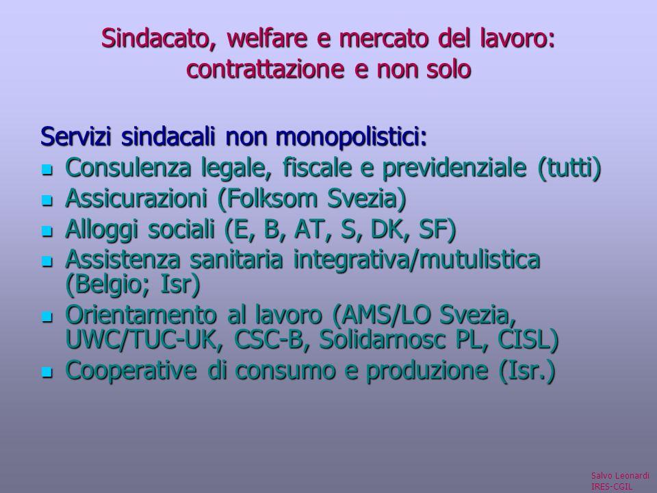 Sindacato, welfare e mercato del lavoro: contrattazione e non solo Servizi sindacali non monopolistici: Consulenza legale, fiscale e previdenziale (tutti) Consulenza legale, fiscale e previdenziale (tutti) Assicurazioni (Folksom Svezia) Assicurazioni (Folksom Svezia) Alloggi sociali (E, B, AT, S, DK, SF) Alloggi sociali (E, B, AT, S, DK, SF) Assistenza sanitaria integrativa/mutulistica (Belgio; Isr) Assistenza sanitaria integrativa/mutulistica (Belgio; Isr) Orientamento al lavoro (AMS/LO Svezia, UWC/TUC-UK, CSC-B, Solidarnosc PL, CISL) Orientamento al lavoro (AMS/LO Svezia, UWC/TUC-UK, CSC-B, Solidarnosc PL, CISL) Cooperative di consumo e produzione (Isr.) Cooperative di consumo e produzione (Isr.) Salvo Leonardi IRES-CGIL