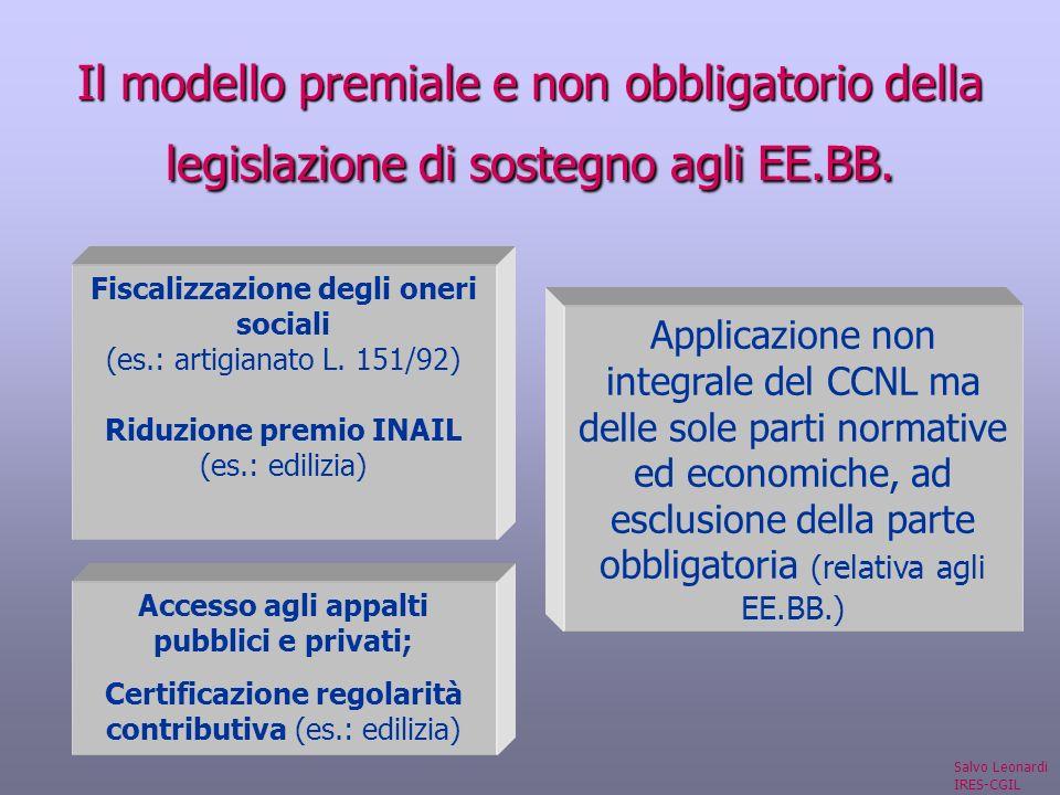 Accesso agli appalti pubblici e privati; Certificazione regolarità contributiva (es.: edilizia) Il modello premiale e non obbligatorio della legislazione di sostegno agli EE.BB.