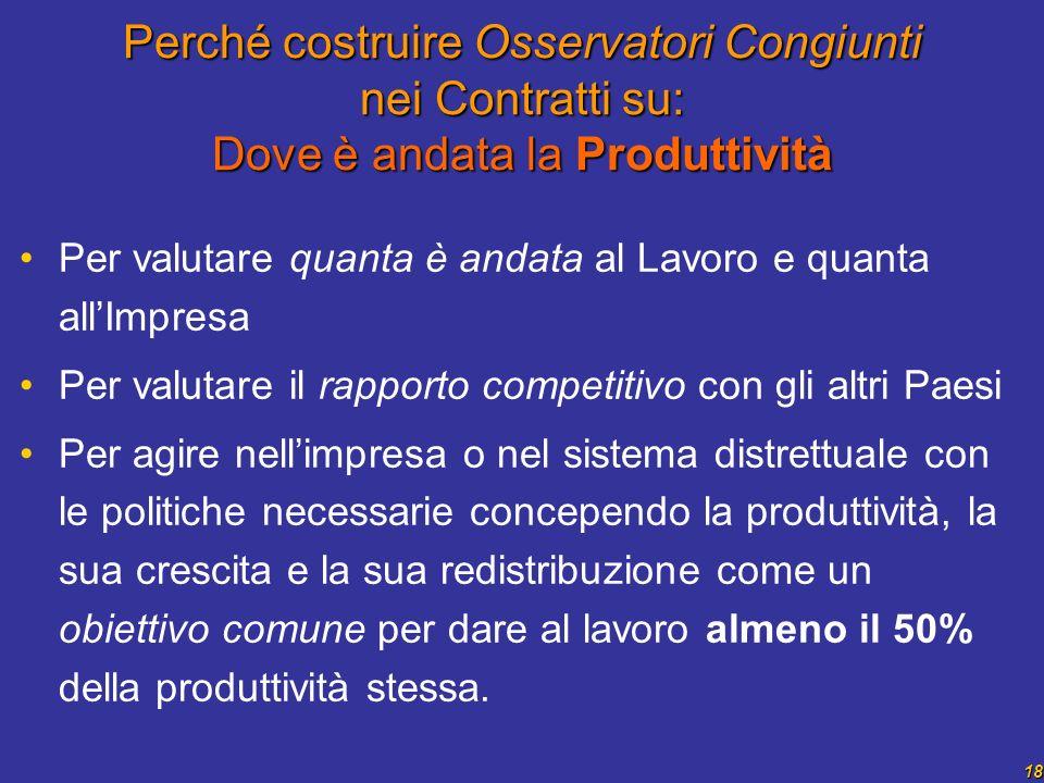 18 Perché costruire Osservatori Congiunti nei Contratti su: Dove è andata la Produttività Per valutare quanta è andata al Lavoro e quanta allImpresa P