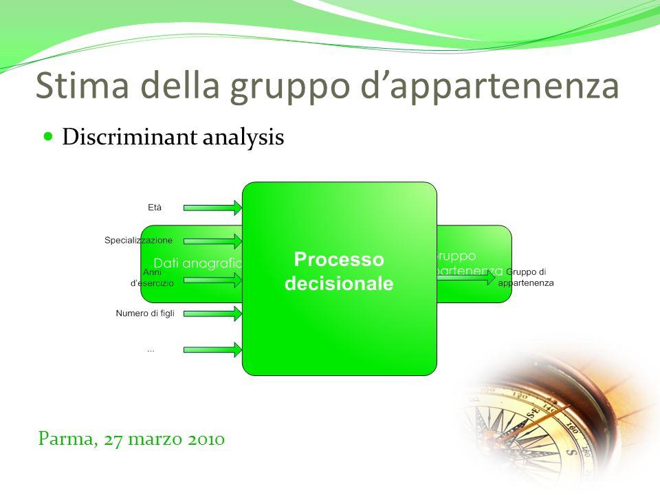 Stima della gruppo dappartenenza Discriminant analysis Parma, 27 marzo 2010