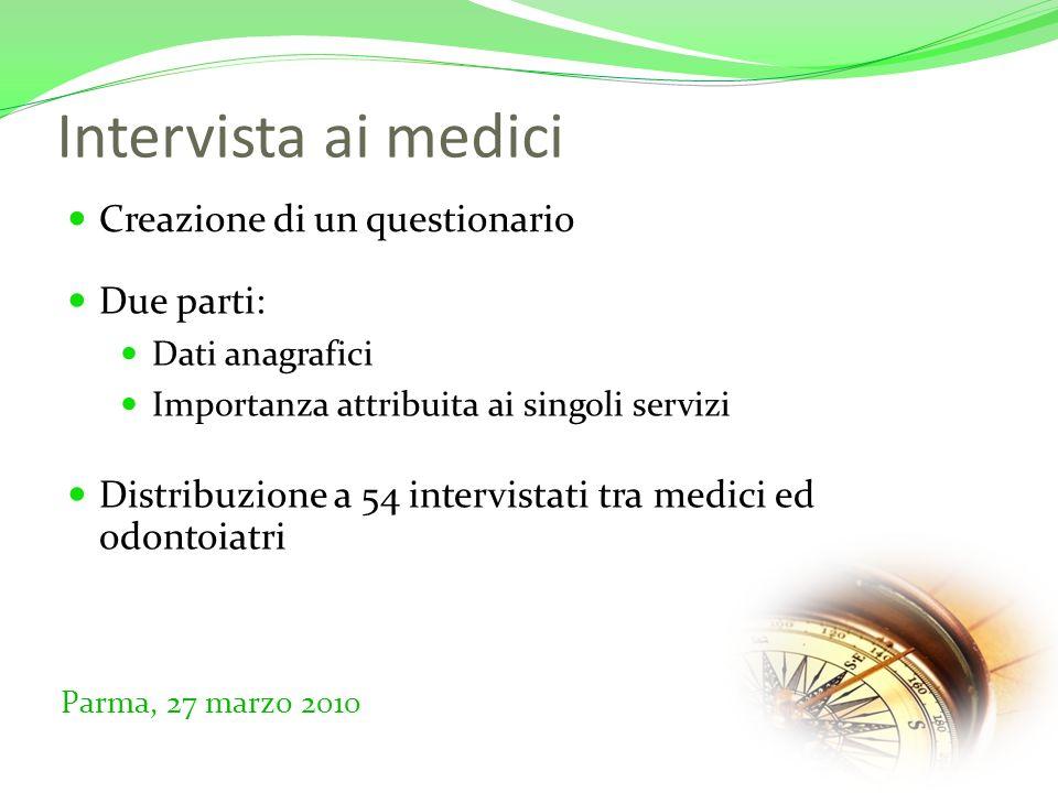 Fine ultimo Dimostrare come lutilizzo di queste tecniche possa portare valore in azienda ad un costo relavamente basso Parma, 27 marzo 2010 CRM