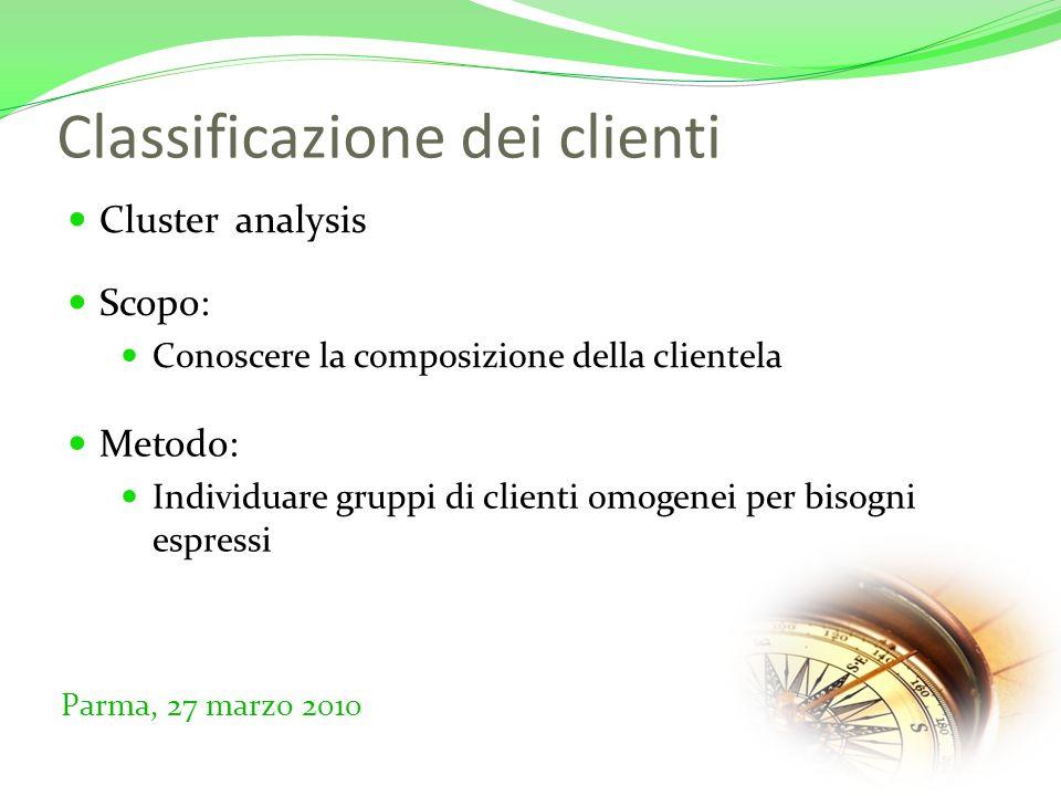 Classificazione dei clienti Cluster analysis Parma, 27 marzo 2010 Scopo: Conoscere la composizione della clientela Metodo: Individuare gruppi di clienti omogenei per bisogni espressi