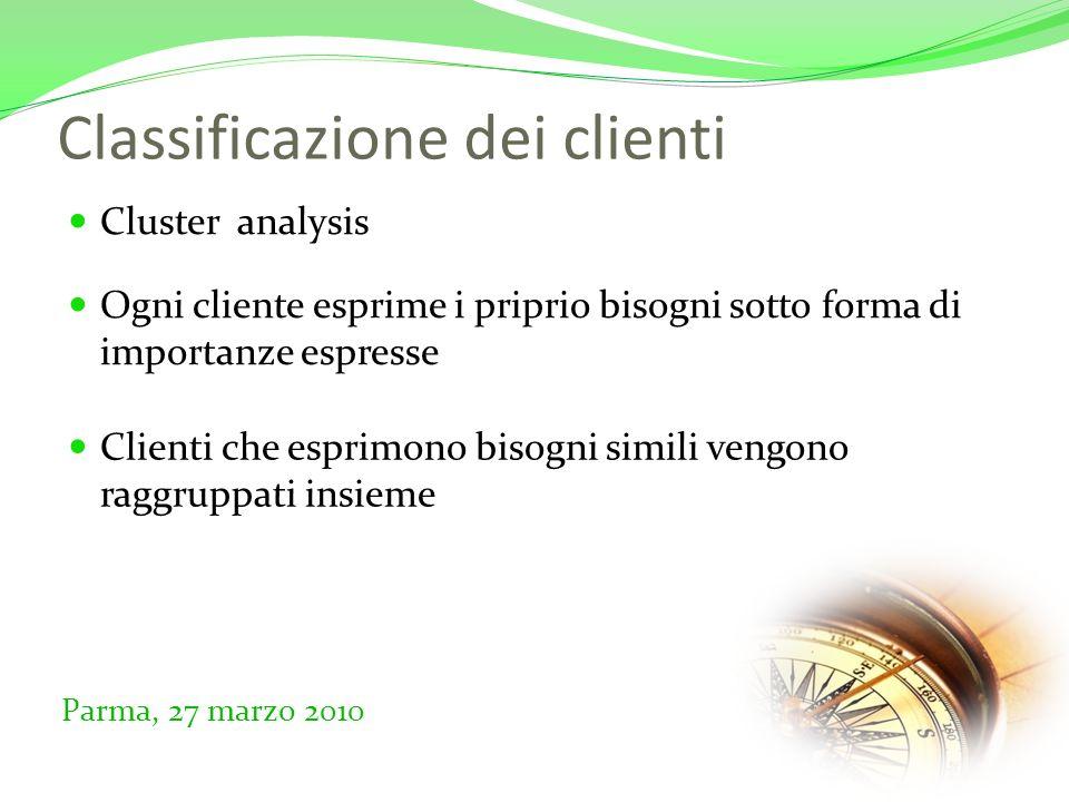 Classificazione dei clienti Cluster analysis Parma, 27 marzo 2010 Una volta classificati tutti i clienti si valutano i bisogni medi sepressi da quel gruppo di clienti Così facendo è possibile individuare i bisogni salienti di ogni gruppo di clienti