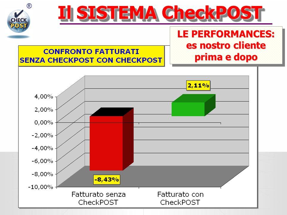 ® Il SISTEMA CheckPOST LE PERFORMANCES: es nostro cliente prima e dopo