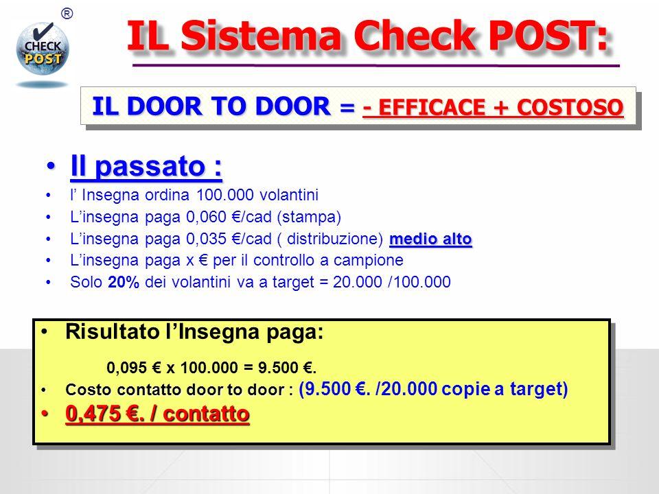 ® Il passato :Il passato : l Insegna ordina 100.000 volantini Linsegna paga 0,060 /cad (stampa) medio altoLinsegna paga 0,035 /cad ( distribuzione) medio alto Linsegna paga x per il controllo a campione Solo 20% dei volantini va a target = 20.000 /100.000 IL Sistema Check POST: IL DOOR TO DOOR = - EFFICACE + COSTOSO Risultato lInsegna paga: 0,095 x 100.000 = 9.500.