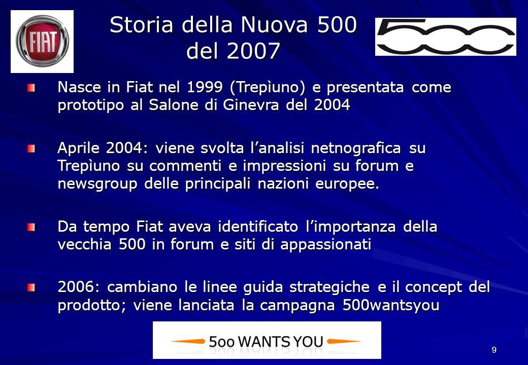 9 Nasce in Fiat nel 1999 (Trepìuno) e presentata come prototipo al Salone di Ginevra del 2004 Aprile 2004: viene svolta lanalisi netnografica su Trepì