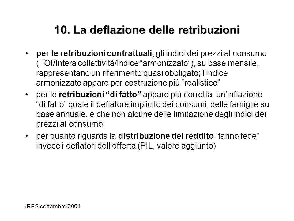IRES settembre 2004 10. La deflazione delle retribuzioni per le retribuzioni contrattuali, gli indici dei prezzi al consumo (FOI/Intera collettività/I