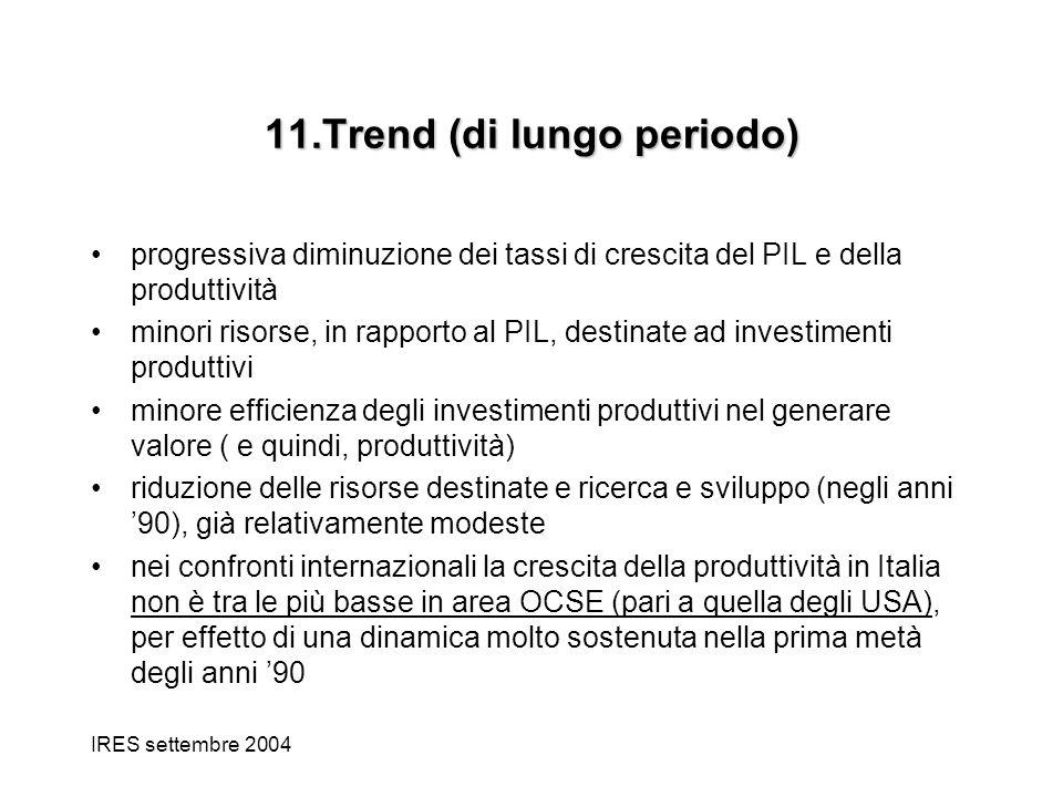 IRES settembre 2004 11.Trend (di lungo periodo) progressiva diminuzione dei tassi di crescita del PIL e della produttività minori risorse, in rapporto