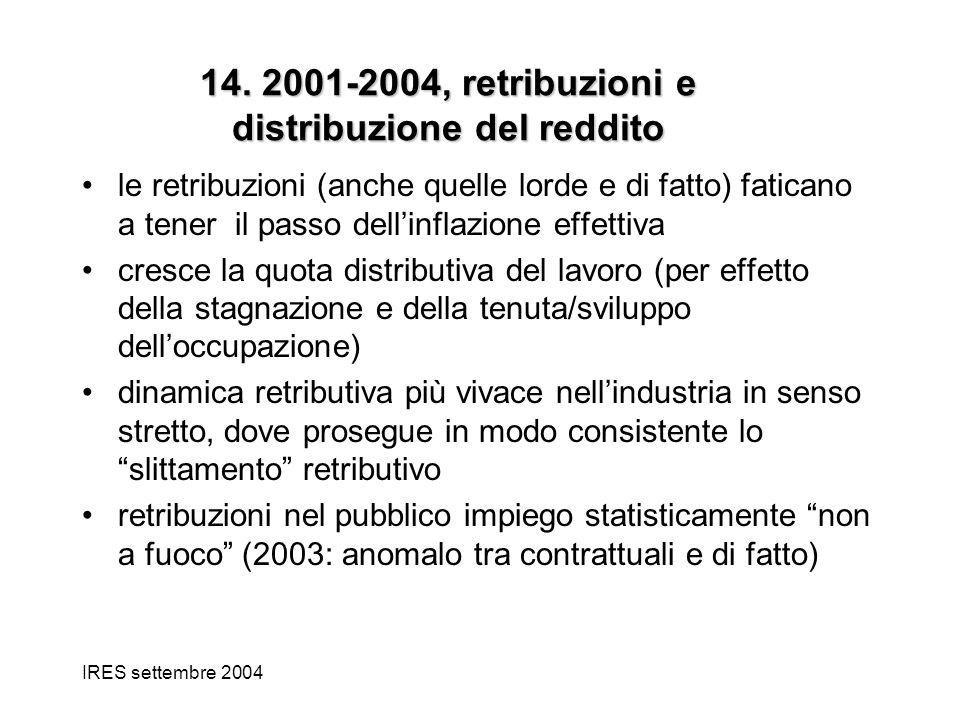 IRES settembre 2004 14. 2001-2004, retribuzioni e distribuzione del reddito le retribuzioni (anche quelle lorde e di fatto) faticano a tener il passo
