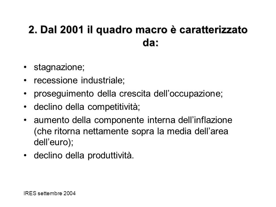 IRES settembre 2004 2. Dal 2001 il quadro macro è caratterizzato da: stagnazione; recessione industriale; proseguimento della crescita delloccupazione