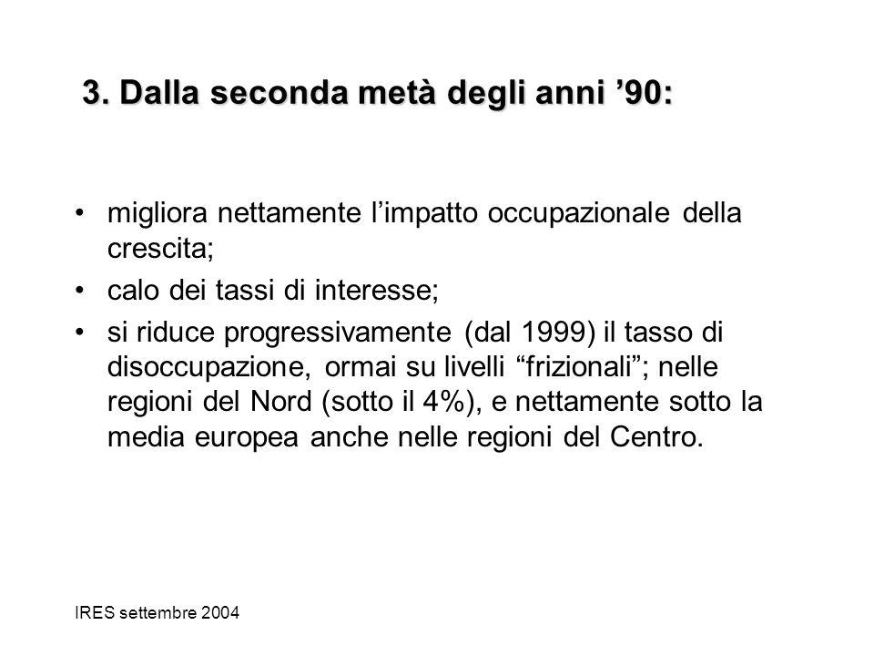 IRES settembre 2004 3. Dalla seconda metà degli anni 90: migliora nettamente limpatto occupazionale della crescita; calo dei tassi di interesse; si ri