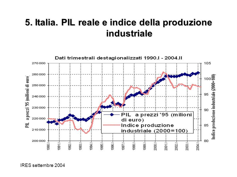 IRES settembre 2004 5. Italia. PIL reale e indice della produzione industriale