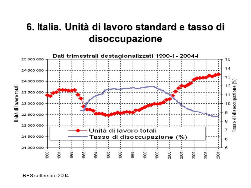 IRES settembre 2004 6. Italia. Unità di lavoro standard e tasso di disoccupazione