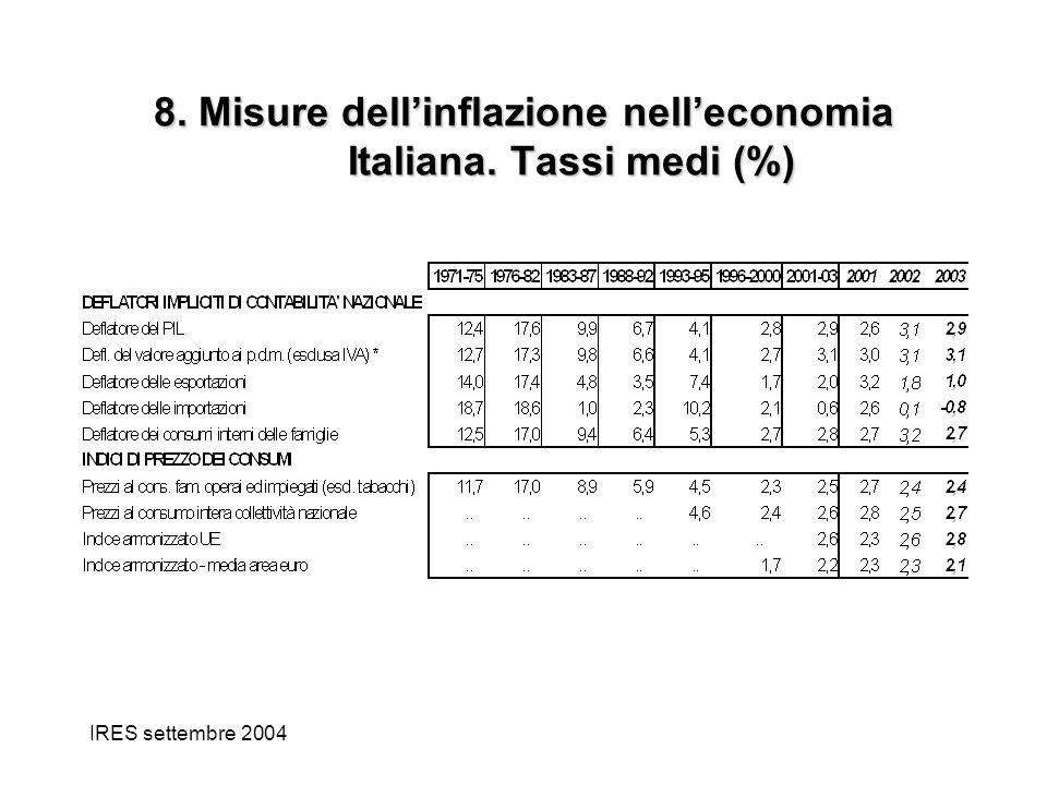 IRES settembre 2004 8. Misure dellinflazione nelleconomia Italiana. Tassi medi (%)