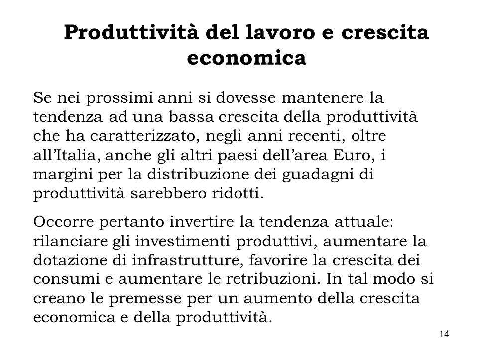 14 Produttività del lavoro e crescita economica Se nei prossimi anni si dovesse mantenere la tendenza ad una bassa crescita della produttività che ha