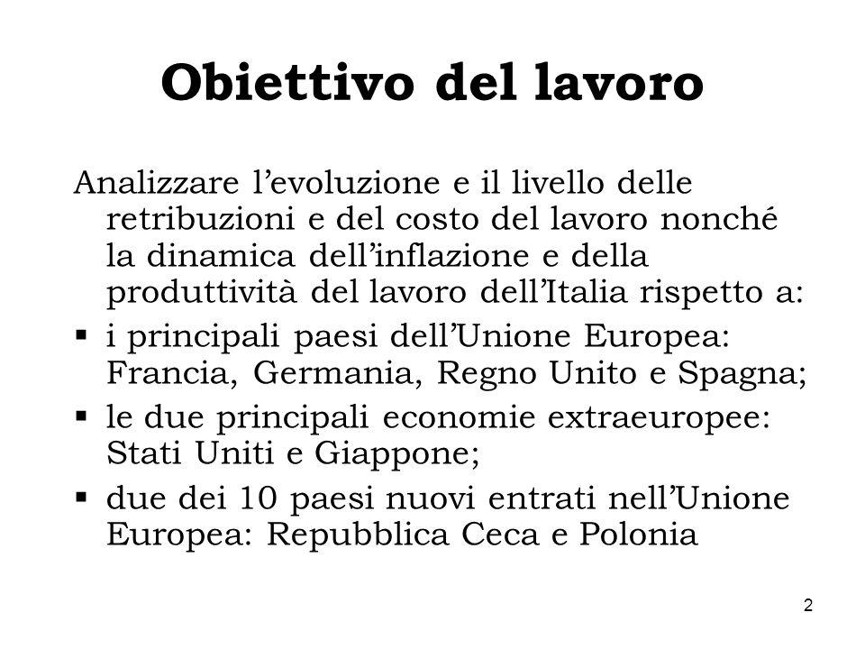 2 Obiettivo del lavoro Analizzare levoluzione e il livello delle retribuzioni e del costo del lavoro nonché la dinamica dellinflazione e della produtt