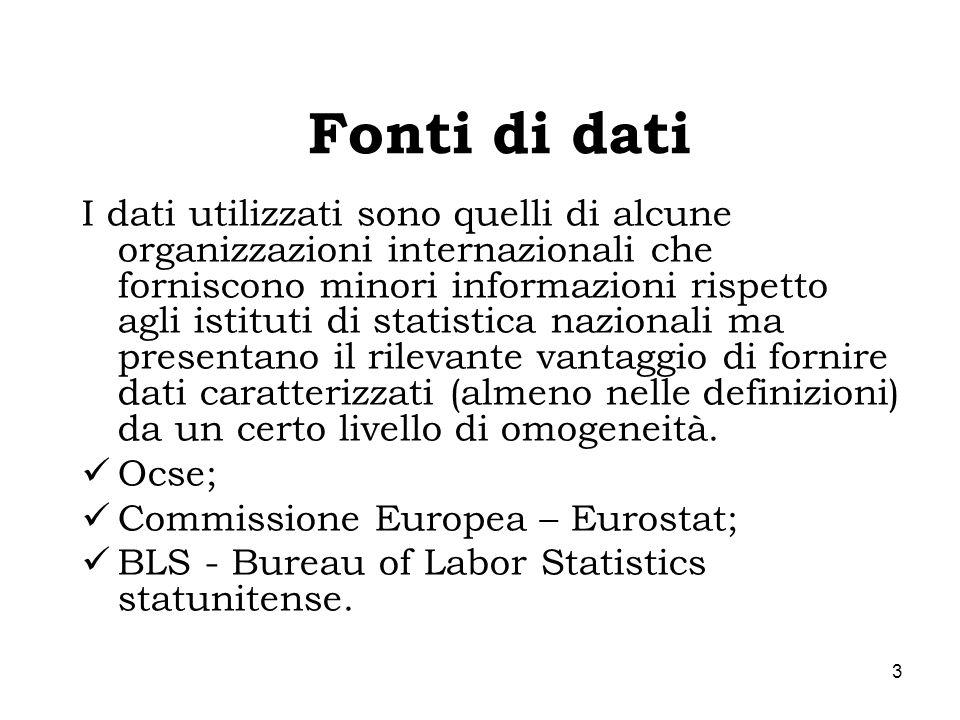 3 Fonti di dati I dati utilizzati sono quelli di alcune organizzazioni internazionali che forniscono minori informazioni rispetto agli istituti di sta