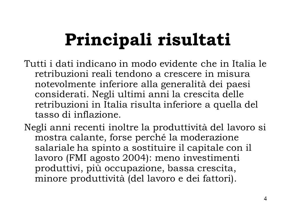 4 Principali risultati Tutti i dati indicano in modo evidente che in Italia le retribuzioni reali tendono a crescere in misura notevolmente inferiore