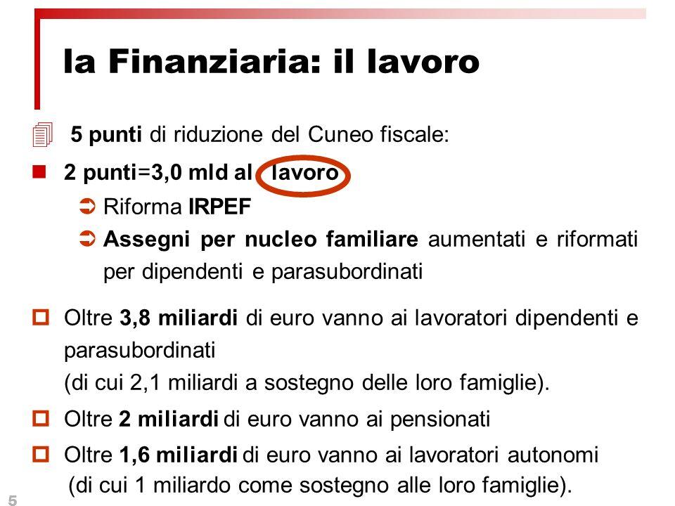 5 5 punti di riduzione del Cuneo fiscale: 2 punti=3,0 mld al lavoro Riforma IRPEF Assegni per nucleo familiare aumentati e riformati per dipendenti e parasubordinati Oltre 3,8 miliardi di euro vanno ai lavoratori dipendenti e parasubordinati (di cui 2,1 miliardi a sostegno delle loro famiglie).
