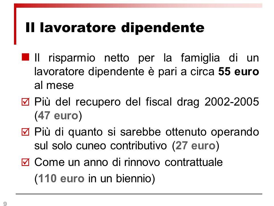 9 Il lavoratore dipendente Il risparmio netto per la famiglia di un lavoratore dipendente è pari a circa 55 euro al mese Più del recupero del fiscal drag 2002-2005 (47 euro) Più di quanto si sarebbe ottenuto operando sul solo cuneo contributivo (27 euro) Come un anno di rinnovo contrattuale (110 euro in un biennio)
