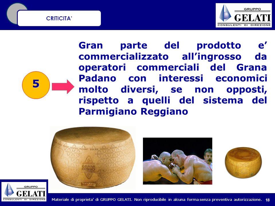 Materiale di proprieta' di GRUPPO GELATI. Non riproducibile in alcuna forma senza preventiva autorizzazione. 18 Gran parte del prodotto e commercializ