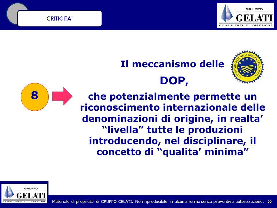 Materiale di proprieta' di GRUPPO GELATI. Non riproducibile in alcuna forma senza preventiva autorizzazione. 22 Il meccanismo delle DOP, che potenzial