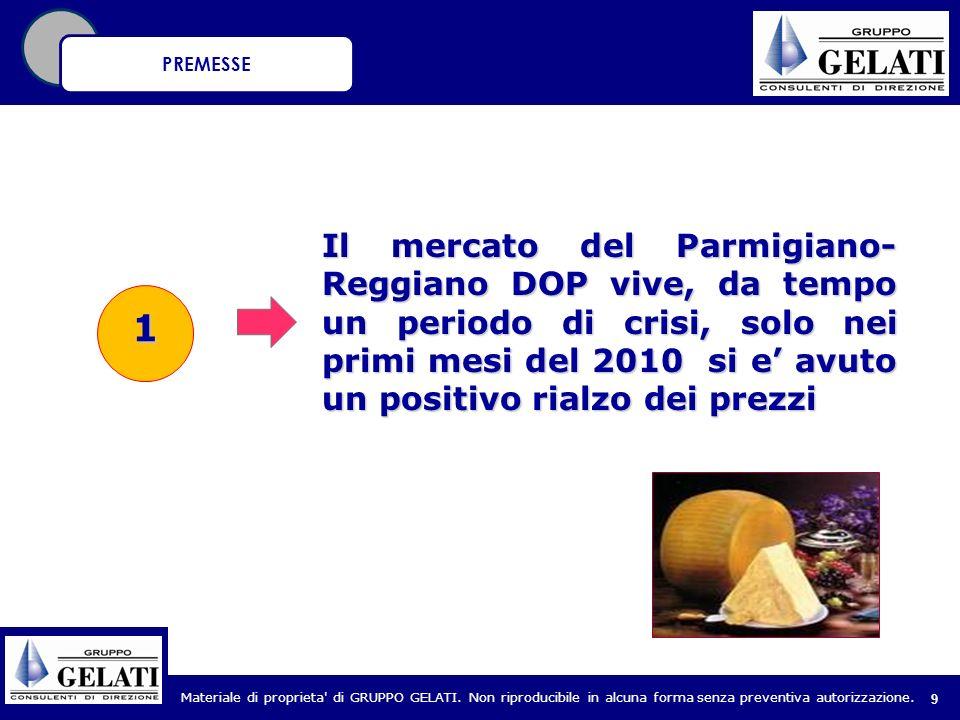 Materiale di proprieta' di GRUPPO GELATI. Non riproducibile in alcuna forma senza preventiva autorizzazione. 9 PREMESSE 1 Il mercato del Parmigiano- R