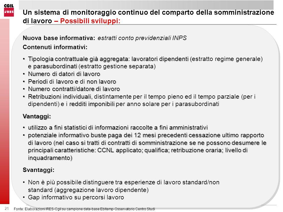 21 Nuova base informativa: estratti conto previdenziali INPS Contenuti informativi: Tipologia contrattuale già aggregatalavoratori dipendenti ( parasu