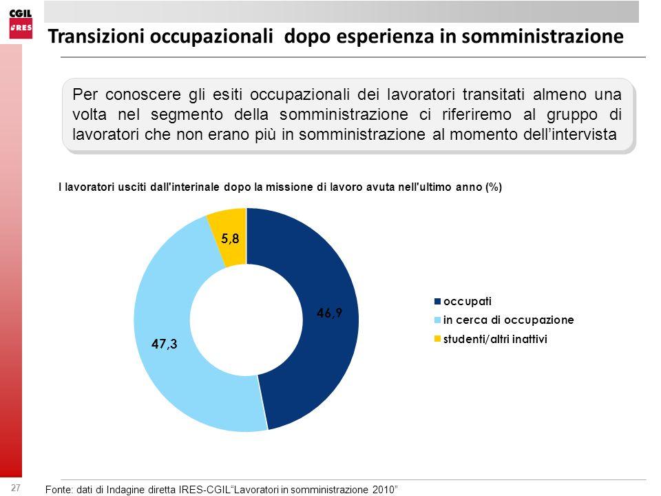 27 Transizioni occupazionali dopo esperienza in somministrazione Per conoscere gli esiti occupazionali dei lavoratori transitati almeno una volta nel