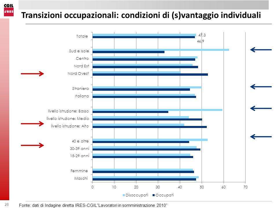 28 Transizioni occupazionali: condizioni di (s)vantaggio individuali Fonte: dati di Indagine diretta IRES-CGILLavoratori in somministrazione 2010