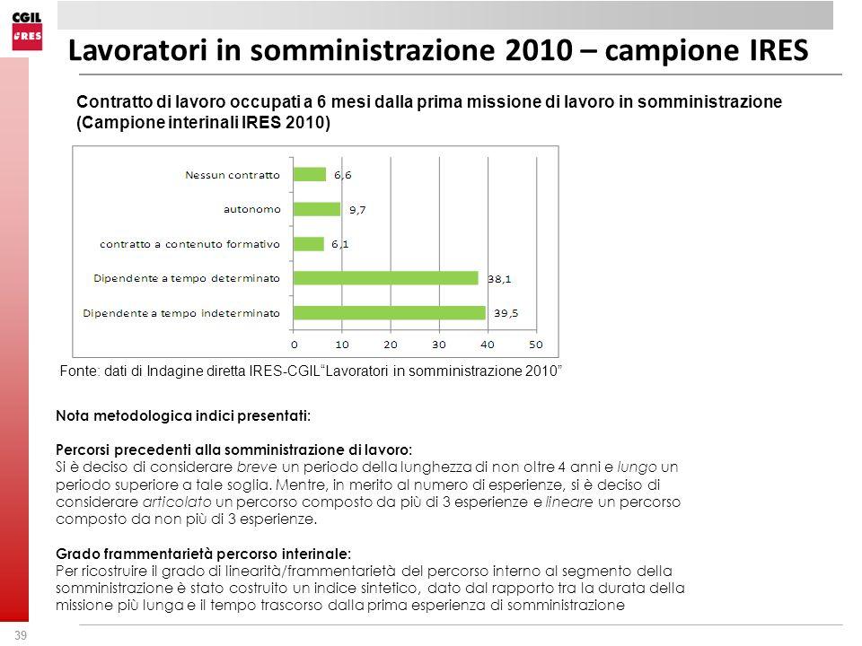 39 Lavoratori in somministrazione 2010 – campione IRES Contratto di lavoro occupati a 6 mesi dalla prima missione di lavoro in somministrazione (Campi
