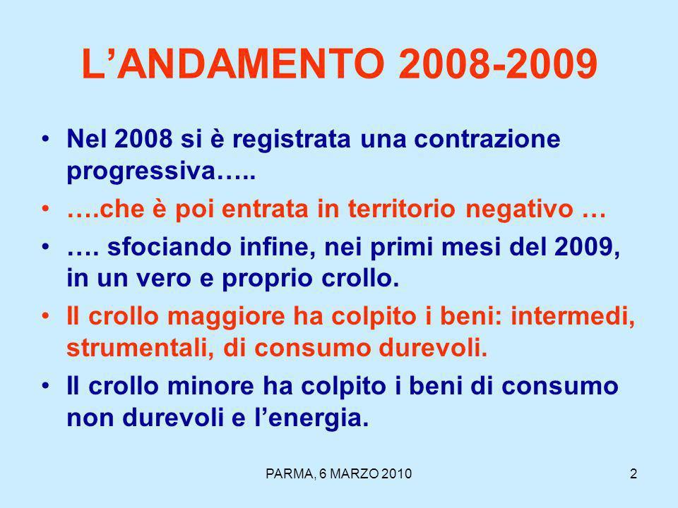 PARMA, 6 MARZO 20103 LE VARIAZIONI % TENDENZIALI DI PERIODO 2008 E 2009 NELLA TABELLA SEGUENTE SONO INDICATE LE VARIAZIONI % TENDENZIALI DI PERIODO DELLA PRODUZIONE INDUSTRIALE 2008 SUL 2007 NELLA TABELLA SUCCESSIVA SONO INVECE INDICATE QUELLE DEL 2009 SUL 2008 LE CASELLE COLORATE IN GIALLO IDENTIFICANO IL PERIODO COMPRESO FRA IL MESE DINIZIO DELLE VARIAZIONI % NEGATIVE (2008) E IL MESE DELLE VARIAZIONI % NEGATIVE MASSIME (2009)