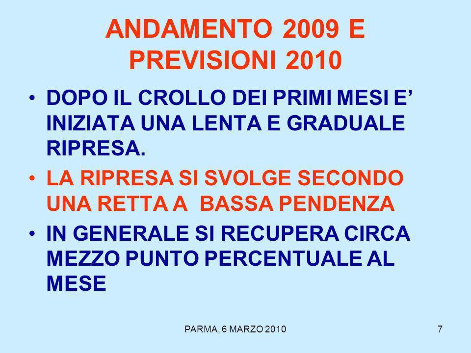 7 ANDAMENTO 2009 E PREVISIONI 2010 DOPO IL CROLLO DEI PRIMI MESI E INIZIATA UNA LENTA E GRADUALE RIPRESA.