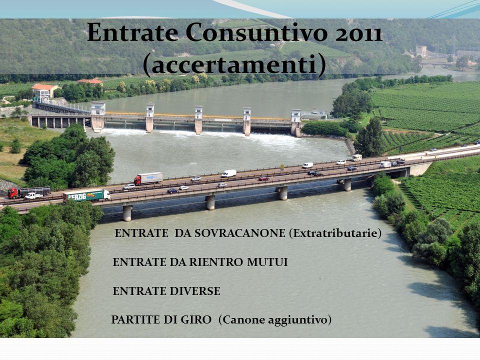 ENTRATE DA SOVRACANONE (Extratributarie) ENTRATE DA RIENTRO MUTUI ENTRATE DIVERSE PARTITE DI GIRO (Canone aggiuntivo) Entrate Consuntivo 2011 (accertamenti)