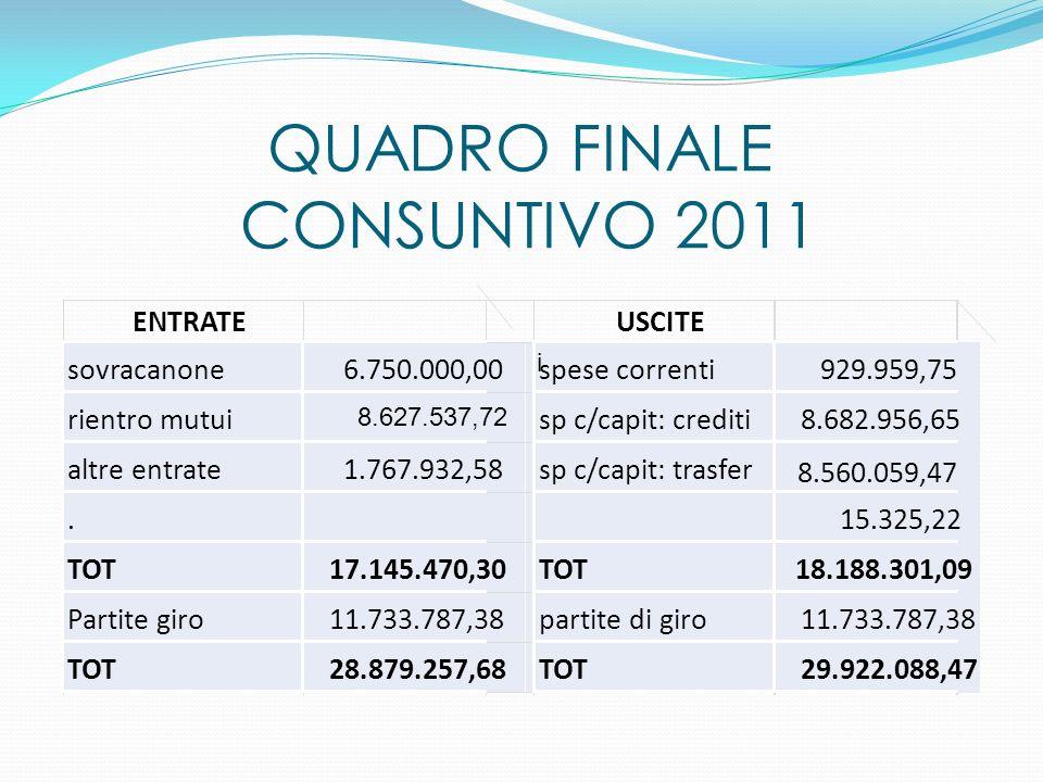 QUADRO FINALE CONSUNTIVO 2011