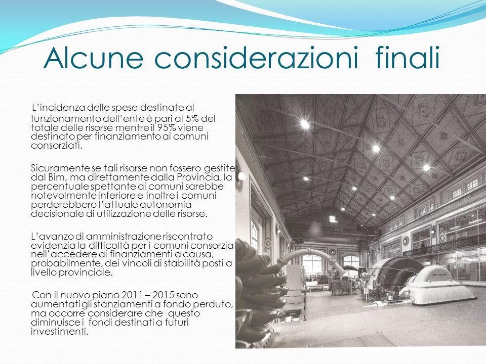 Alcune considerazioni finali Lincidenza delle spese destinate al funzionamento dellente è pari al 5% del totale delle risorse mentre il 95% viene destinato per finanziamento ai comuni consorziati.