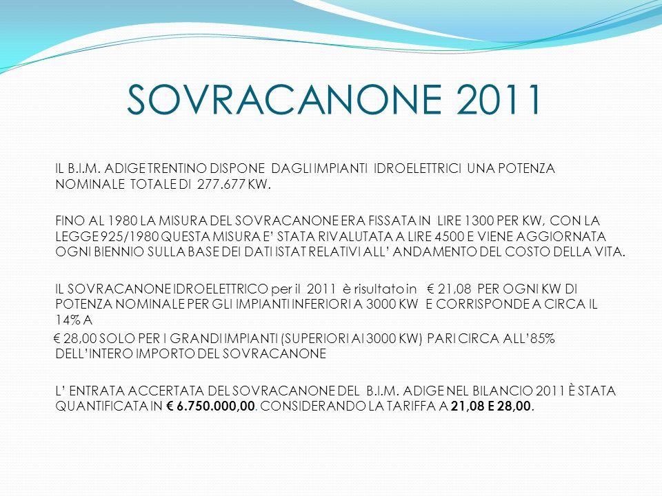 SOVRACANONE 2011 IL B.I.M.