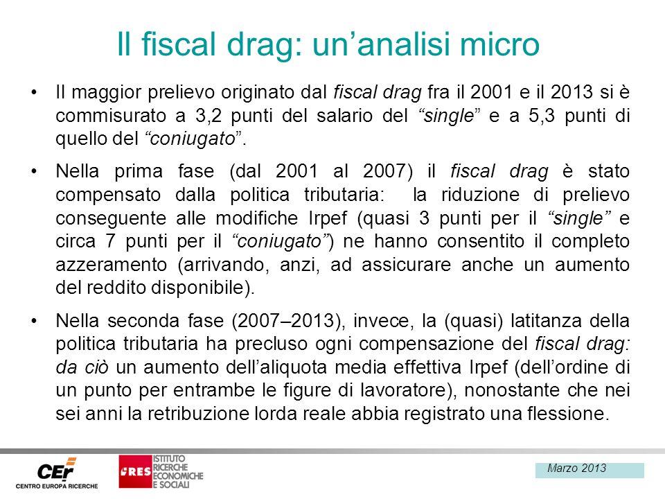 Febbraio 2013 Il fiscal drag: unanalisi micro Il maggior prelievo originato dal fiscal drag fra il 2001 e il 2013 si è commisurato a 3,2 punti del sal
