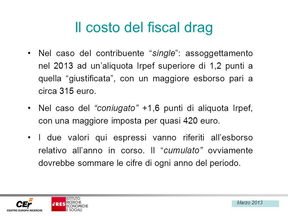 Febbraio 2013 Il costo del fiscal drag Nel caso del contribuente single: assoggettamento nel 2013 ad unaliquota Irpef superiore di 1,2 punti a quella