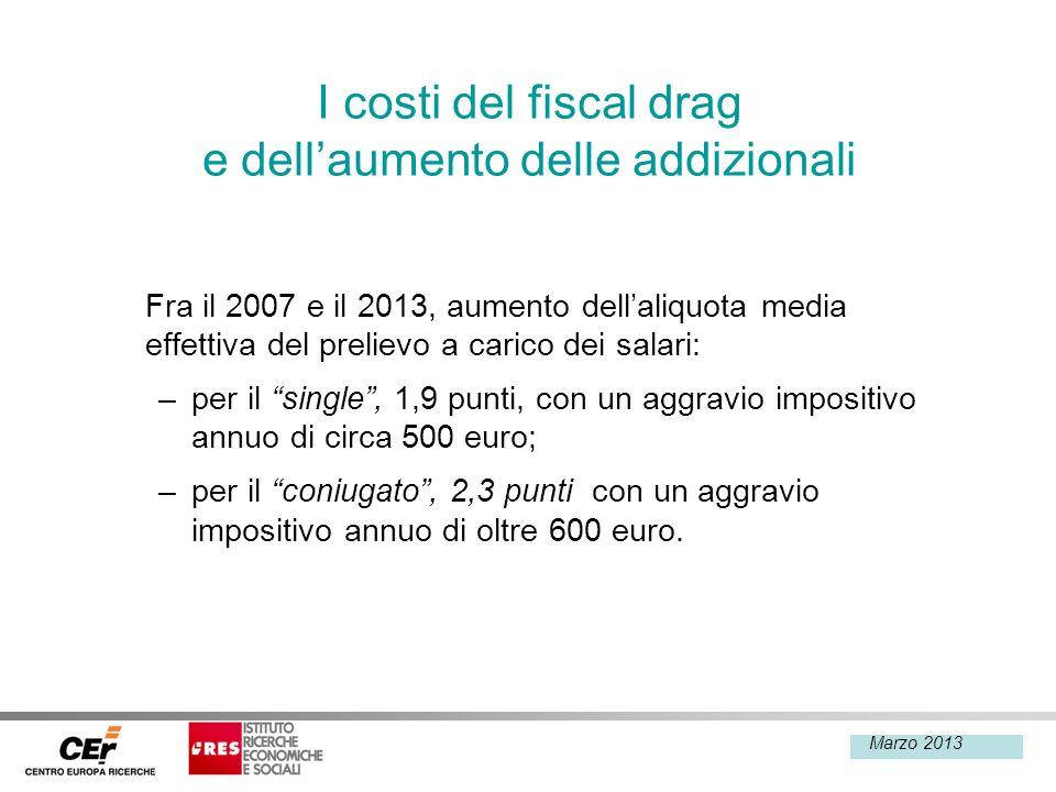 Febbraio 2013 I costi del fiscal drag e dellaumento delle addizionali Fra il 2007 e il 2013, aumento dellaliquota media effettiva del prelievo a caric