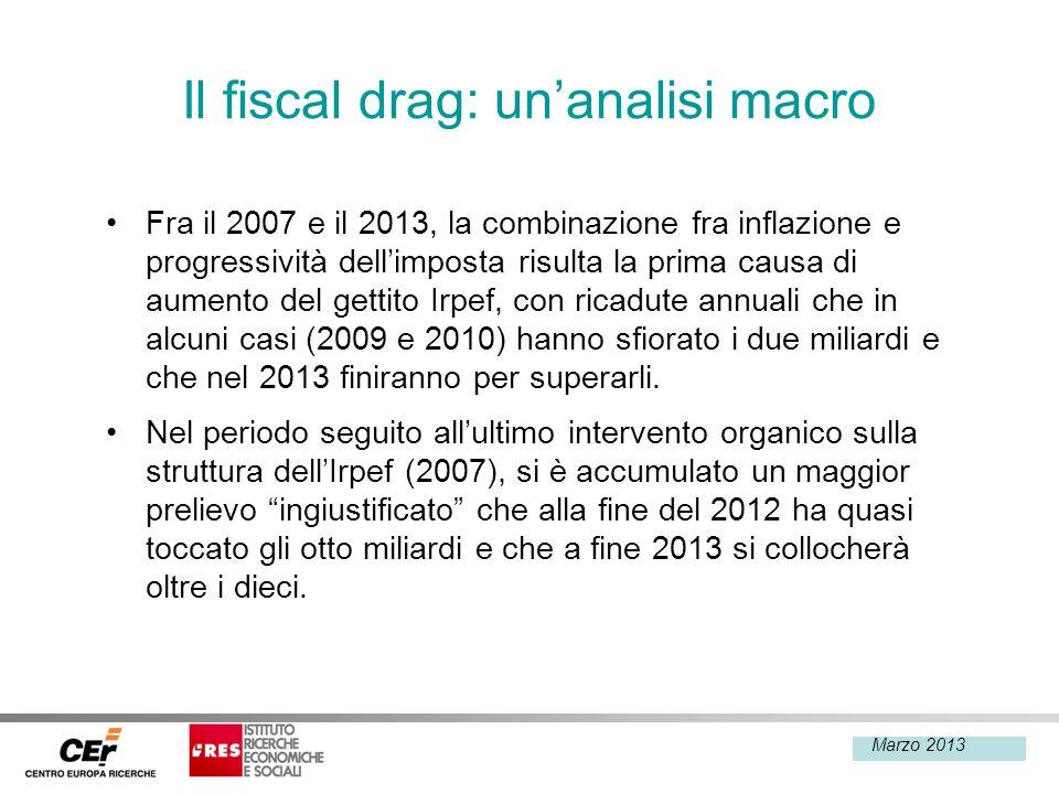 Febbraio 2013 Il fiscal drag: unanalisi macro Fra il 2007 e il 2013, la combinazione fra inflazione e progressività dellimposta risulta la prima causa