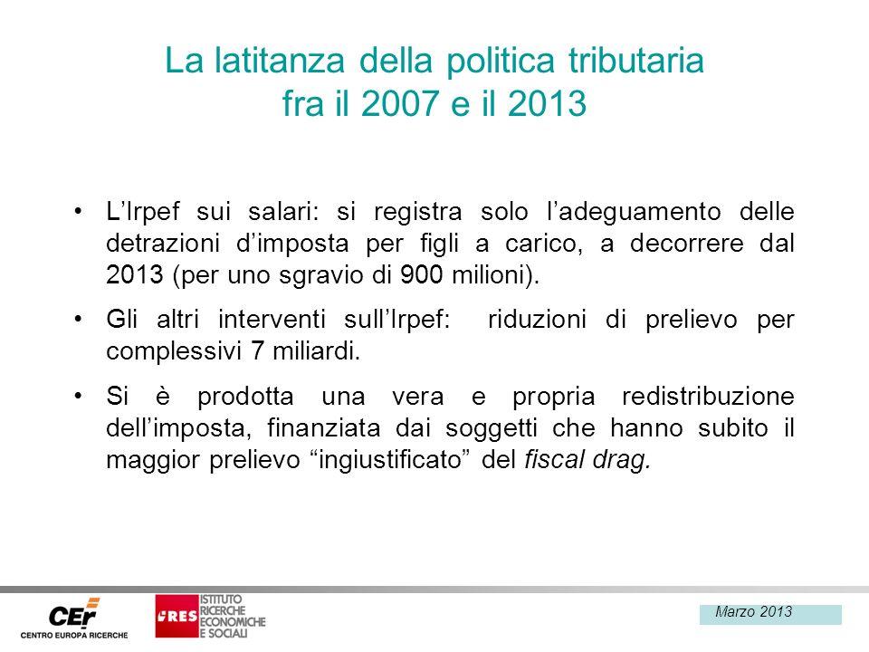 Febbraio 2013 La latitanza della politica tributaria fra il 2007 e il 2013 LIrpef sui salari: si registra solo ladeguamento delle detrazioni dimposta
