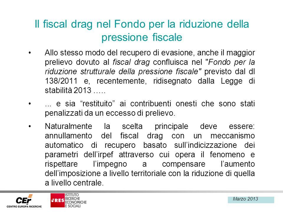 Febbraio 2013 Il fiscal drag nel Fondo per la riduzione della pressione fiscale Allo stesso modo del recupero di evasione, anche il maggior prelievo d