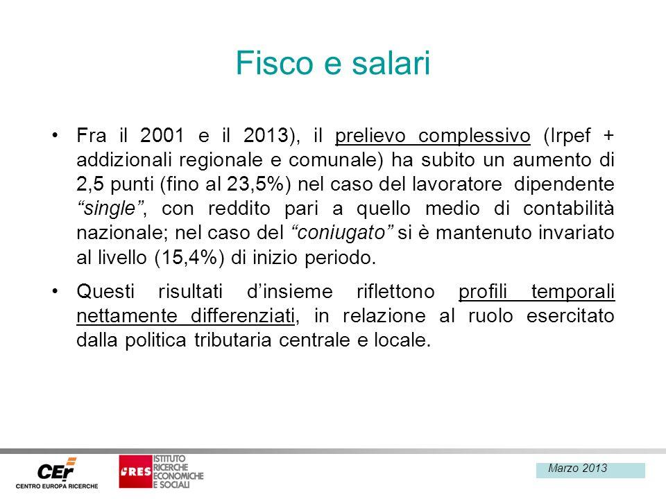 Febbraio 2013 Fisco e salari Fra il 2001 e il 2013), il prelievo complessivo (Irpef + addizionali regionale e comunale) ha subito un aumento di 2,5 pu