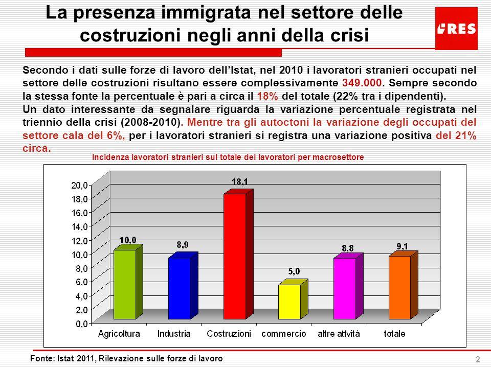 2 La presenza immigrata nel settore delle costruzioni negli anni della crisi Secondo i dati sulle forze di lavoro dellIstat, nel 2010 i lavoratori str