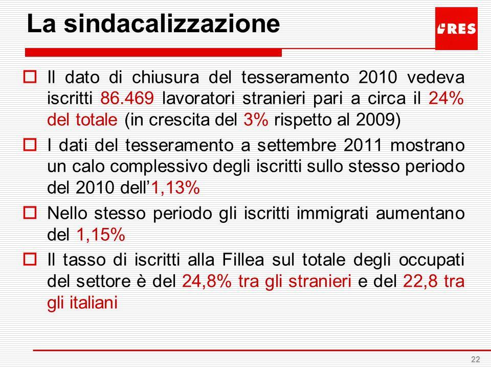 22 La sindacalizzazione Il dato di chiusura del tesseramento 2010 vedeva iscritti 86.469 lavoratori stranieri pari a circa il 24% del totale (in cresc