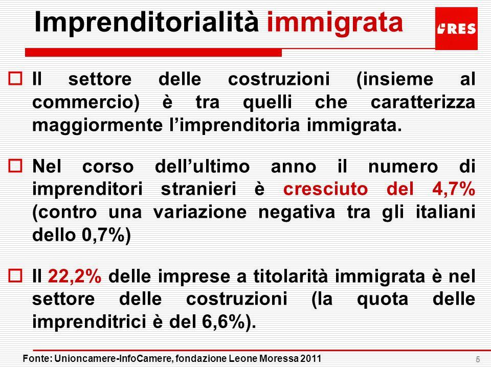5 Imprenditorialità immigrata Il settore delle costruzioni (insieme al commercio) è tra quelli che caratterizza maggiormente limprenditoria immigrata.