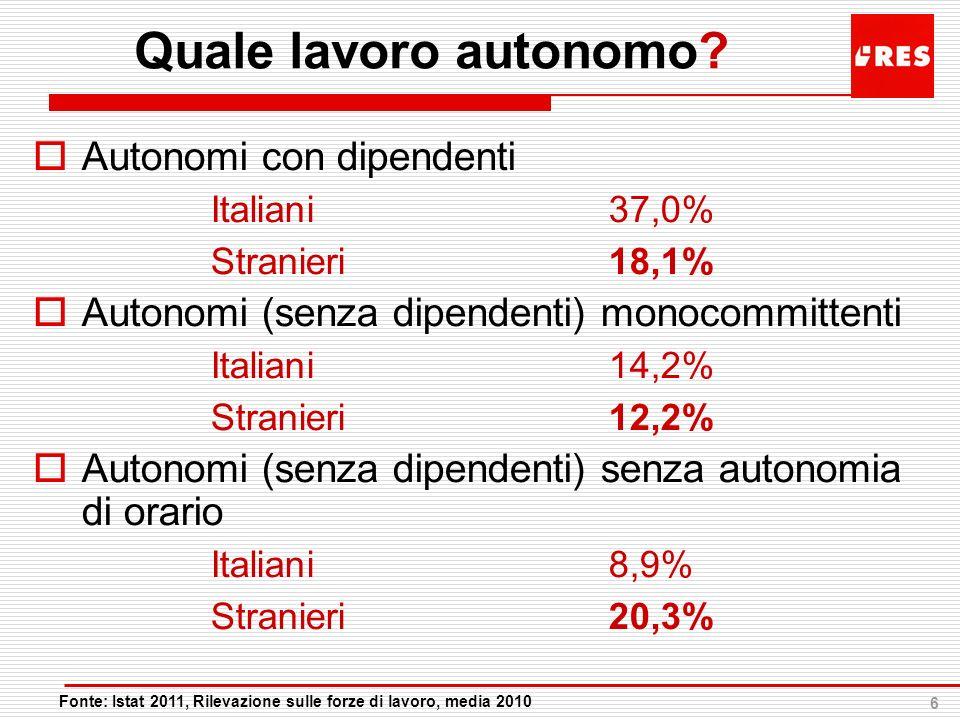6 Quale lavoro autonomo? Autonomi con dipendenti Italiani37,0% Stranieri18,1% Autonomi (senza dipendenti) monocommittenti Italiani14,2% Stranieri12,2%