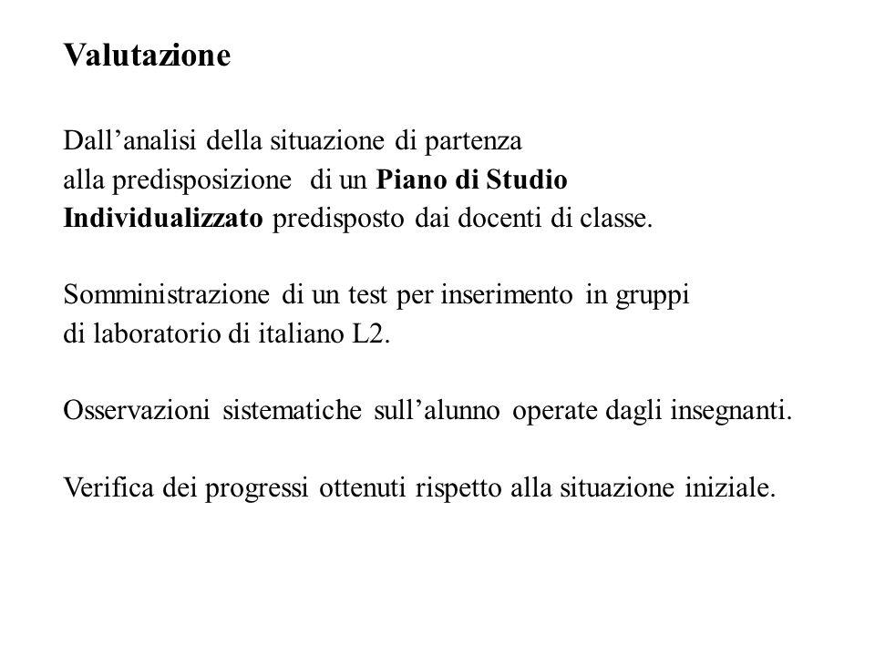 Valutazione Dallanalisi della situazione di partenza alla predisposizione di un Piano di Studio Individualizzato predisposto dai docenti di classe.